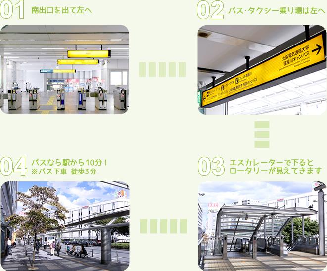 01.南出口を出て左へ→02.バス・タクシー乗り場は左へ→03.エスカレーターで下るとロータリーが見えてきます→04.バスなら駅から10分!※バス下車徒歩3分