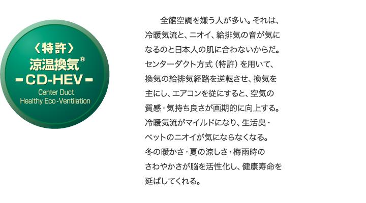 特許 涼温換気CD-HEV 全館空調を嫌う人が多い。それは、冷暖気流と、ニオイ、給排気の音が気になるのと日本人の肌に合わないからだ。センターダクト方式(特許)を用いて、換気の給排気経路を逆転させ、換気を主にし、エアコンを従にすると、空気の質感・気持ち良さが画期的に向上する。冷暖気流がマイルドになり、生活臭・ペットのニオイが気にならなくなる。 冬の暖かさ・夏の涼しさ・梅雨時のさわやかさが脳を活性化し、健康寿命を延ばしてくれる。