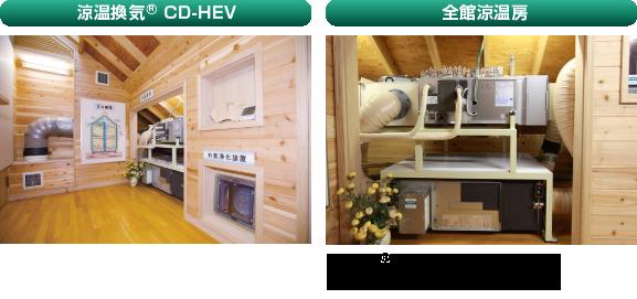 涼温換気CD-HEVの写真・全館涼温房