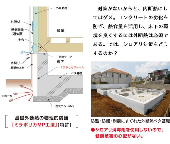 対策がないからと、内断熱にしてはダメ。コンクリートの劣化を防ぎ、熱容量を活用し、床下の環境を良くするには外断熱は必須である。では、シロアリ対策をどうするのか?