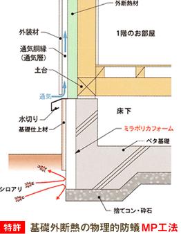 【特許】基礎外断熱の物理的防蟻MP工法